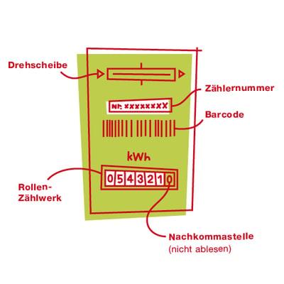 EBLD-Blog-Icons-Stromzaehler-500x500px
