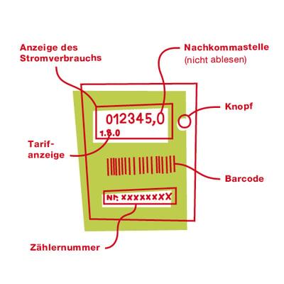 EBLD-Blog-Icons-Stromzaehler-500x500px3