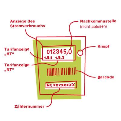 EBLD-Blog-Icons-Stromzaehler-500x500px4