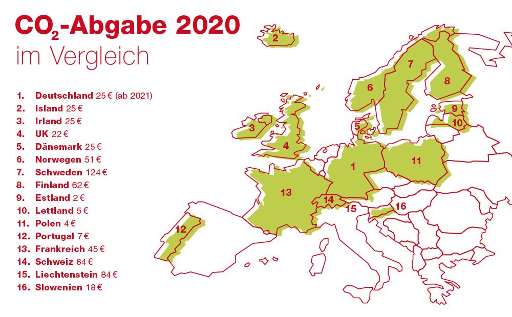EBLD-Blog-Grafik-CO2-Abgabe-1000x620px